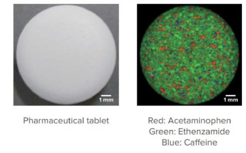 Chemical Analysis of Raman Map of a Tablet.